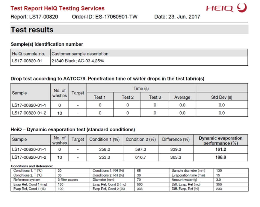 21340 HEIQ test result