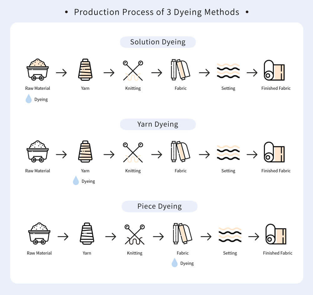 fabric-dyeing-process-3-methods