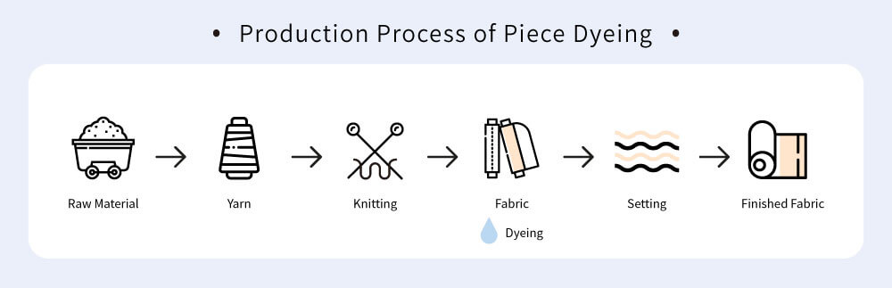 fabric-dyeing-process-piece-dyeing
