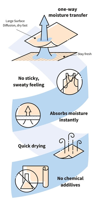 one-way-wicking-infographic-300